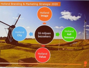Holland Branding