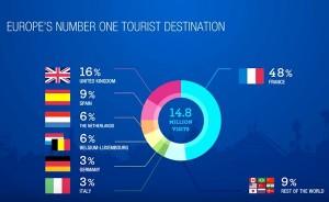disneyland bezoekcijfers