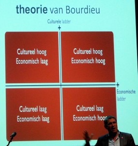 Theorie van Bourdieu geeft Eindhoven houvast