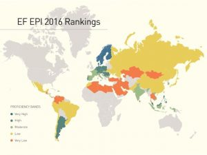 engelse ranking