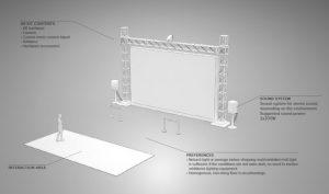 De augmented reality opstelling in een schema