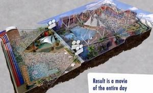 voorbeeld van een opstelling in een waterpark